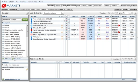 Plataforma de trading de IG Markets