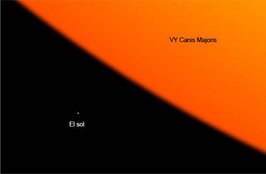 Sol y VY CaM