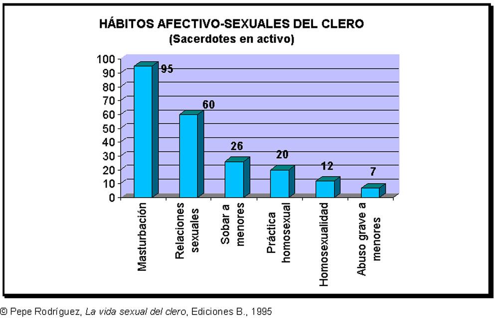 sexo clero 3
