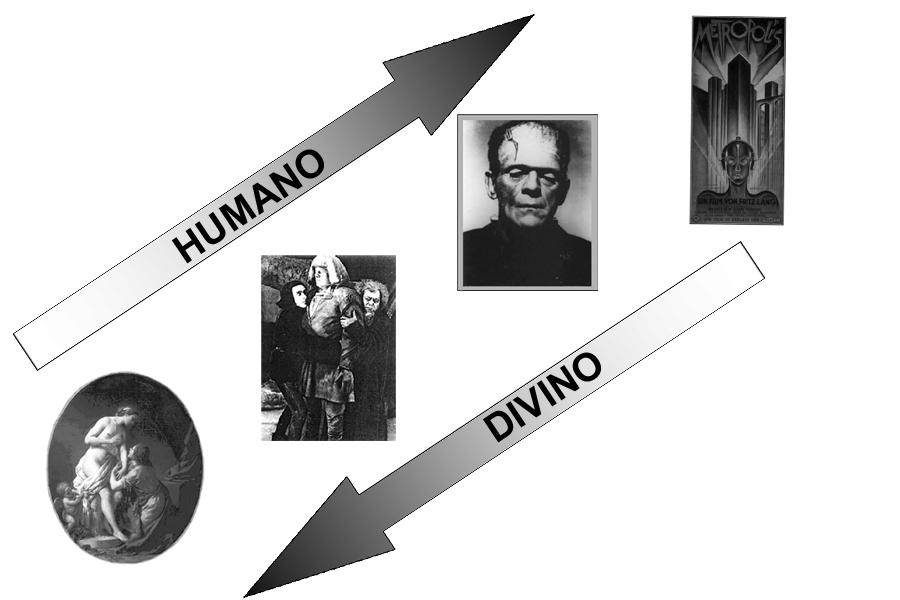 Fig 3 Proto IA