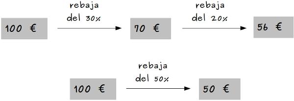 porcentajes_1