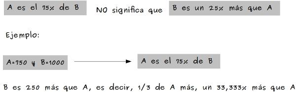 porcentajes_2