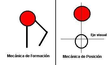 GraficoMECANICA