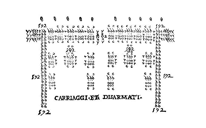 Esquema de una formación de batalla. N. Machiavelli en Del arte de la guerra 1521