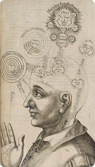 Robert Fludd (1619), Utriusque Cosmi, Maioris scilicet et Minoris, metaphysica, physica, atque technica historia,                                              tomus II, tractatus I, sectio I, liber X, De triplici animae in corpore visione.