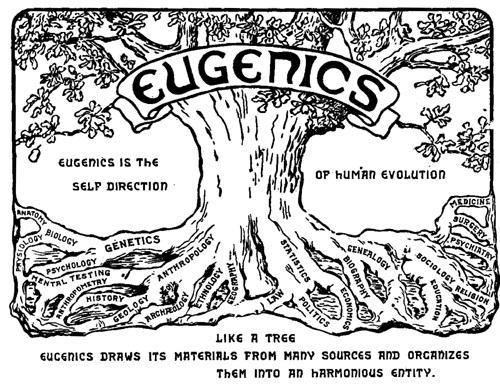 Congreso internacional de Eugenesia en 1921. Terrorífico. (DP)