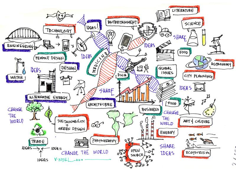 Compartir ideas y conocimiento. Imagen: Vernelle Noel (CC)