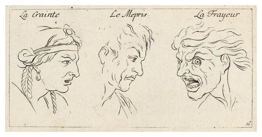 Caracteres des passions gravés sur les desseins de l'illustre Mons.r le Brun par S. Le Clerc. Imagen: ETH-Bibliothek e-rara