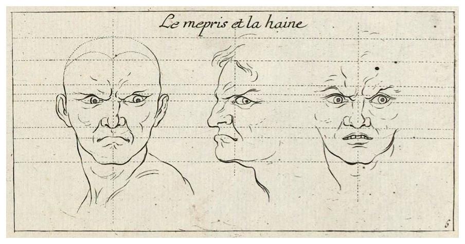 Caracteres des passions gravés sur les desseins de l'illustre Mons.r le Brun / par S. Le Clerc. Imagen: ETH-Bibliothek Zürich