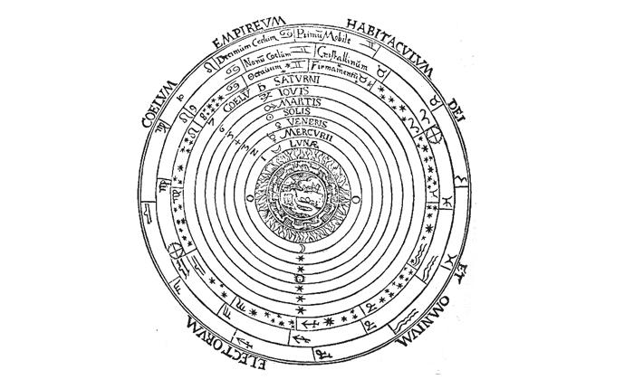 Modelo cosmológico aristotélico tal y como fue representado por el alemán Petrus Apianus en 1524. (Imagen: DP)
