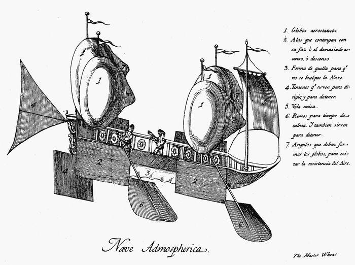 La nave voladora descrita en Nave atmosférica y tentativa sobre la posibilidad de navegar por el aire, no sólo especulativa sino prácticamente, un libro anónimo publicado en Madrid en 1783.