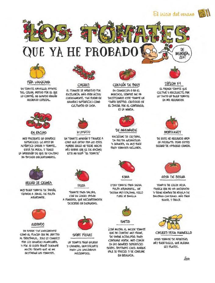 a comer y a beber tomates