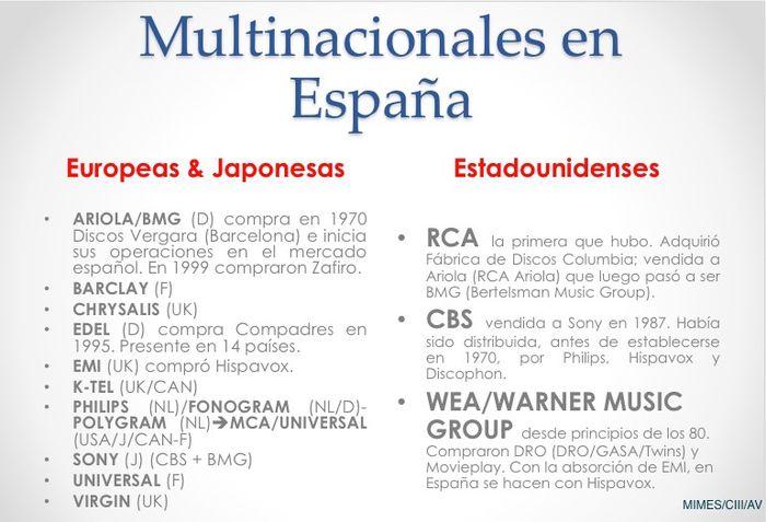 Multis en España copia