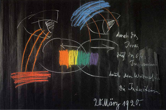 25 01 Rudolf Steiner 1920 20Marzo