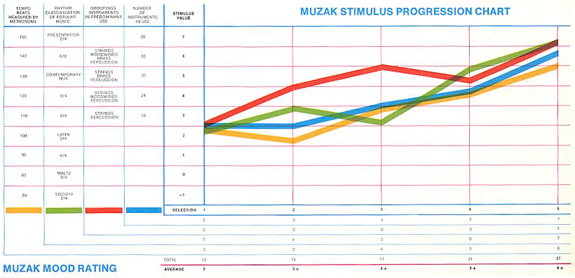 muzakgrafico